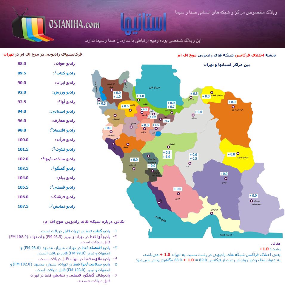 اموزش کریشی وبلاگ استانیها